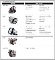 10 k Allison 3000 Series Transmission Diagram Allison 3000 Series Transmission Diagram #88 Allison 2200 Wiring-Diagram