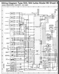 1984 porsche 944 wiring schematics 1984 wiring diagrams porsche 944 wiring diagram pdf porsche home wiring diagrams