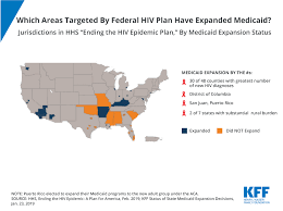 Which Areas Targeted By The Federal Hiv Plan Have Expanded