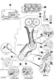 Best collections of diagram seat toledo 2 3 v5 engine