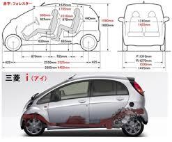 「三菱 アイ エンジン」の画像検索結果