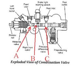 proportioning valve reset or new binderplanet brake proportioning valve abc1 jpg