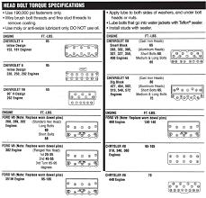 Fel-Pro Marine Head Bolt Torque Specifications