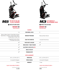 Bowflex Max Trainer M5 Vs M3 Whats The Difference