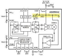 a designers guide to mems sensors digikey block diagram of the adrxr642