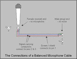 mic wiring diagram Microphone Jack Wiring Diagram microphone cable wiring diagram microphone inspiring automotive microphone headset jack wiring diagram