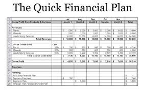small business plan outline business plan financial statements template help with business