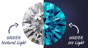 Diamond Fluorescence Is Fluorescence In A Diamond Good