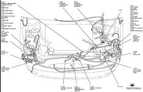 1998 ford taurus the fuse diagram so it is not labeled everthing graphic