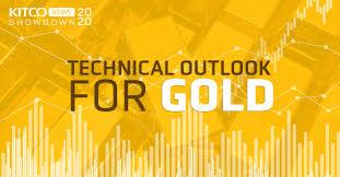 Gold Bulls Still Enjoying Longer Term Technical Advantage