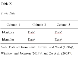 Apa Citation In Text How Should I Cite Data In Apa Style Writeanswers
