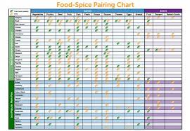 Spices Chart For Food Spice Use Chart Spice Chart In 2019 Spice Chart Food