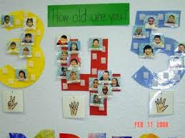 birthday wall ideas birthday bulletin board ideas birthday wall ideas for preschool birthday bulletin boards for