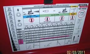 Lincoln Welding Wire Chart Lincoln Mig Welder Settings Chart Skinology