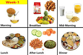 Protein Diet Chart For Gym In Hindi Diet Chart For Weight Loss For Female In Hindi Vegetarian