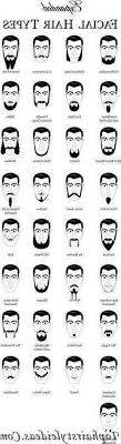 Boy Hairstyle Names mens hair cutting styles with names the best hair cut 2017 2350 by stevesalt.us