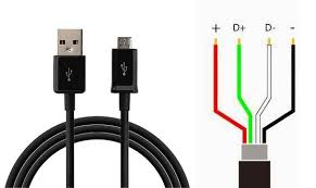 micro usb cable wiring diagram micro image wiring micro usb data cable pin internal connections diagram octadroid on micro usb cable wiring diagram