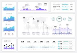 Charts Graphs And Diagrams Business English Answers Infographic Dashboard Ux Ui Interface Information Panel