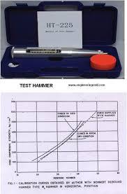 Non Destructive Testing Of Concrete By Rebound Hammer