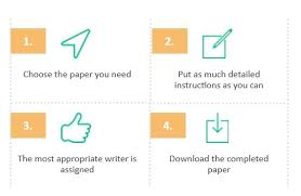 our review on urgentessaywritingcom services and features available