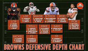 Browns Defense Depth Chart Media Tweets By Brownsfilmbreakdown Brownsfilmbdn Twitter