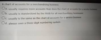 Chart Of Accounts For A Merchandising Business Vs Service Business Solved A Chart Of Accounts For A Merchandising Business C