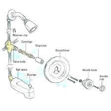 delta shower faucet leaking how to replace delta shower faucet replace delta shower faucet head repair parts full image for delta shower faucet cartridge