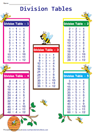 Division Tables Charts 5 In 1 Division Chart Math