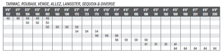 Specialized Road Size Chart Road Bike Sizing Page 2 Of 3 Chart Images Online