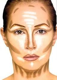 Contouring Face Chart Style Contour Makeup Face