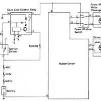 door lock wiring diagram wiring diagram and schematics door wiring diagram wiring diagrams best source · ram doorlock wiring diagram wiring diagrams and schematics dodge ram v10 2006 wiring diagram br602395