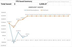 Savings Template Budget And Savings Excel Spreadsheet Template Automated