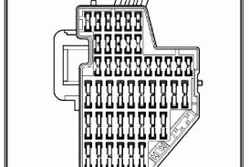 2000 chevy silverado fuse panel 2000 wiring diagram, schematic 2000 Chevy Silverado Fuse Box can am mander wiring diagram in addition 2001 chevy silverado fuel line diagram besides s 10 2000 chevy silverado fuse box relocate