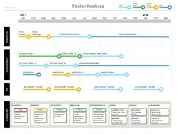 Project Roadmap Templates Project Roadmap Template Excel Free Templates Mti3oty2