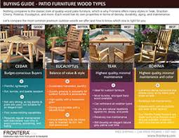 types of hardwood for furniture. Outdoor-furniture-wood-types-buying-guide Types Of Hardwood For Furniture