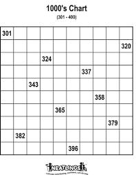 1000 Chart Free Printable Neatlings