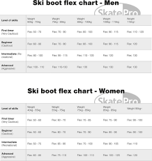 Boot Flex What To Choose Skatepro
