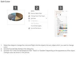 A Financial Ratio Analysis Example Powerpoint Slides