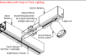 how track lighting works. Fine Works Beam Mate Snap In Track Lighting  To How Track Lighting Works W