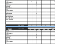 Free Business Expense Tracker Template Business Expenses Spreadsheet Template Uk And Small Business Expense