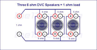 3 jl 10w6v1 wiring question car audio diymobileaudio com car i made sure to double check my wiring before screwing in all woofers and then tested the impedance all 3 woofers wired together 5 ohms