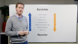 the difference between organic listings sponsored jobs indeed blog video why successful recruiting starts inbound candidates