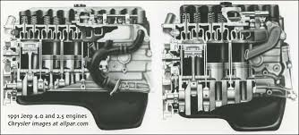 jeep inline 6 engine diagram jeep wiring diagrams online