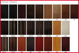 Hair Number Chart Weave Hair Colors And Numbers 15 Hair Weave Color Chart Chart