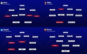 Probabili formazioni Serie A, come cambiano le squadre a ...