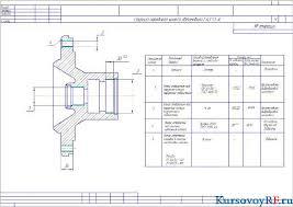 Технологический процесс ремонта ступицы переднего колеса  Чертежи ступицы переднего колеса курсовая работа Схема технологического процесса