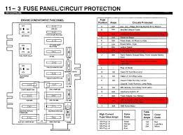 2005 ford f750 fuse box diagram freddryer co 2005 F650 Cab Fuse Diagram at 2005 Ford F650 Fuse Box Diagram