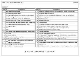 repair guides g 2 7 dohc (2008) fuse & relay information 2006 Hyundai Tucson Recalls at 2006 Hyundai Tucson Interior Fuse Box Cover