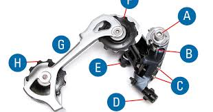 <b>Rear Derailleur</b> Adjustment | Park Tool