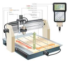 benchtop cnc routers